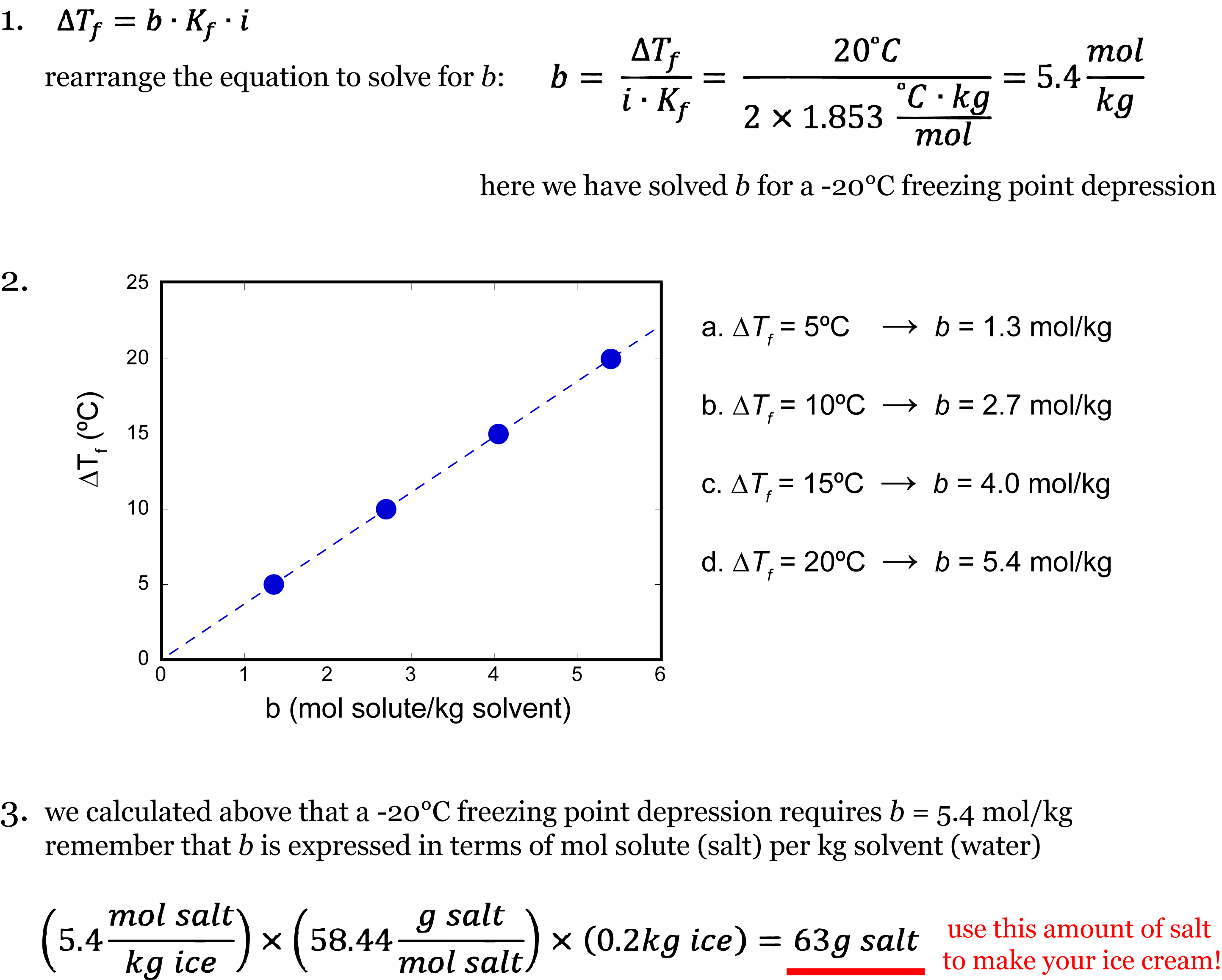 freezing point depression lab essay Using freezing-point depression to find molecular weight lab  this in turn  leads to a smaller calculated freezing point depression  catalase lab essays.