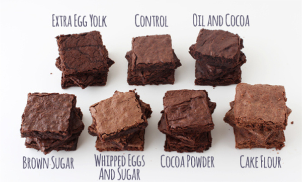 brownie-comparison-relish