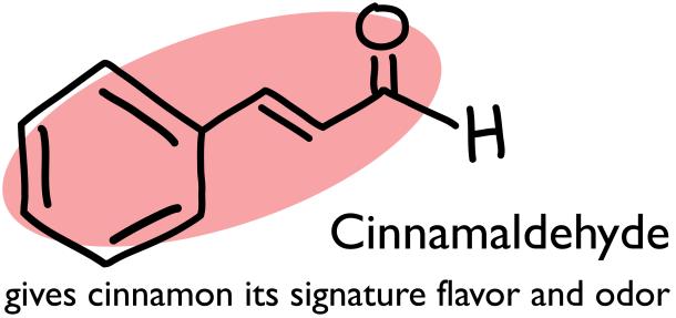 Cinnamaldehyde-04