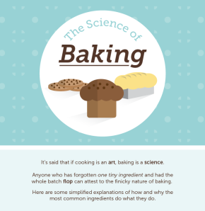 Baking Science & Tasting Colors