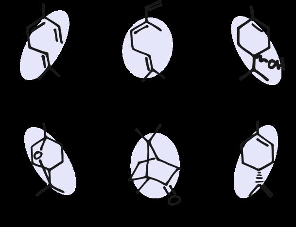 Minor compounds