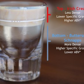 Bar Stools and Molecules: Buttery Nipple Science