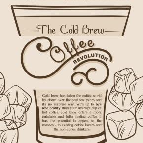 Coffee Revolution & FreakishVegetables