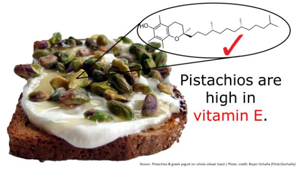 Fotm, pistachio slide 4
