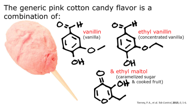 Fotm, cotton candy slide 2