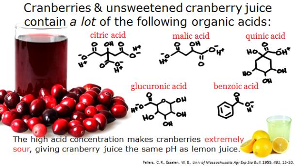 Fotm, cranberry slide 2