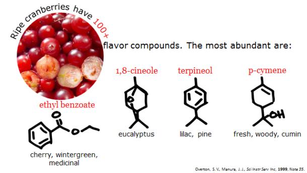 Fotm, cranberry slide 5