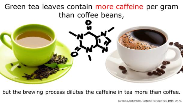 Fotm, Green tea slide 2
